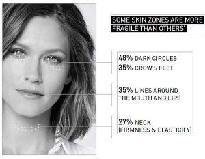 Advanced Skin Revitalisation